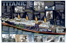 As the centenary of the Titanic disaster approaches and with a gripping drama on ITV, we present a cut-away guide to the ship | Mail Online