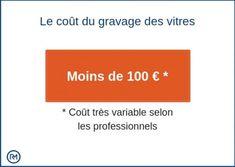 Assurance auto : le gravage des vitres est-il obligatoire ? Centre Auto, Assurance Auto, Window Glass, Hunks Men