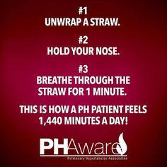 Pulmonary Hypertension Challenge #PHAware