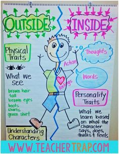 Character Traits Anchor Chart! Help students make sense of physical traits and personality traits when analyzing a character.
