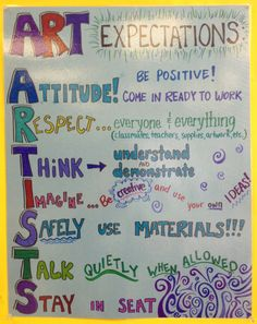 art classroom expectations poster                                                                                                                                                                                 More