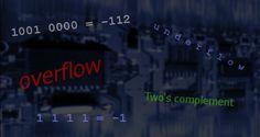 Números inteiros negativos em binário - Out4Mind