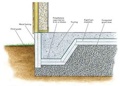 1000 ideas about slab foundation on pinterest for Monolithic pour foundation