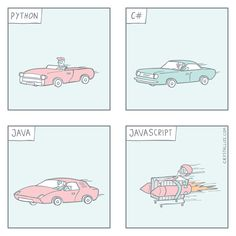 Languages as Cars - Developer comics Programming Languages, Customer Experience, Cartoons, Comics, Cartoon, Animated Cartoons, Comic Book, Comic Books, Comic Books