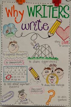 Why Writers Write: Laminate, velcro, and have a laminated star that moves to which reason we have for that writing specific unit. Kindergarten Writing, Teaching Writing, Writing Activities, Anchor Activities, Teaching Ideas, Kindergarten Anchor Charts, Writing Centers, Kindergarten Writers Workshop, Writing Topics
