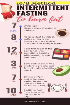 #Lose #weight #diet #keto 7day fasting plan to lose 10 lbs fast This intermittent fasting plan is super easy to start and whether you are on a keto diet lowcarb diet or other diet you can pair it for bigger and faster resultsbrp classfirstletterWe are glad to see you on our page for the subject of startpWhen you use this pen which requires a exceptional size the width and height of the pen are also very important to you We therefore wanted to provide information about this The width of this… The Plan, How To Plan, Ketogenic Diet Meal Plan, Diet Meal Plans, Atkins Diet, Diet Menu, Good Diet Plans, Diet And Nutrition, Banana Nutrition