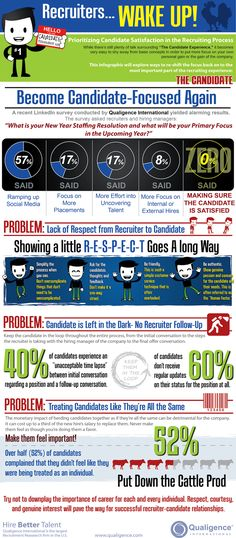 Recruiters – Wake Up! Why Candidate Experience is Crucial [INFOGRAPHIC] on http://theundercoverrecruiter.com