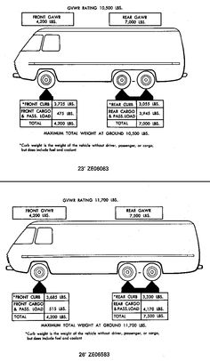 Gmc motorhome wiring diagram example electrical wiring diagram gmc motorhome blueprint rv pinterest gmc motorhome rv and gmc rh pinterest com 1976 gmc motorhome wiring diagram ford motorhome wiring diagram asfbconference2016 Image collections