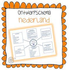 Kleuterjuf in een kleuterklas: Ontwerpschema   Thema NEDERLAND Geography, Holland, Brainstorm, Teaching, Projects, Scrabble, My Love, Europe, Everything