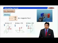 NEET & AIIMS 12th PCB-Physics-Alternating Current 1