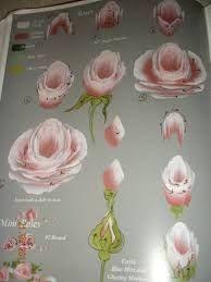 Resultado de imagen para como pintar rosas de frente
