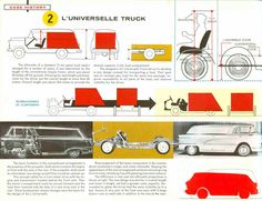 GMC L'Universelle Truck, 1955 - Styling The Look of Things