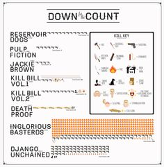 Tarantino: 560 deaths in 8 movies illustrated infographic
