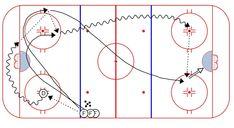 Hockey Drills – Weiss Tech Hockey Drills and Skills Hockey Drills, Hockey Games, Ice Hockey, Hockey Training, Hockey Coach, Good Ol, Wood Work, Coaching, October