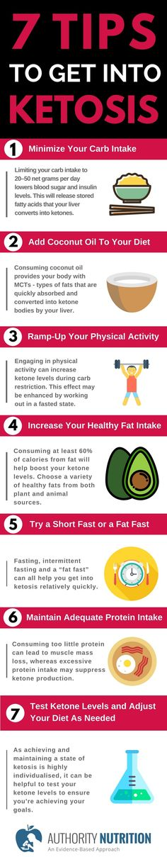 Ketogenic diets have many powerful health benefits, but some people have trouble getting into ketosis. Here are 7 effective tips to get into ketosis. Cetogenic Diet, Ketosis Diet, Keto Diet Plan, Week Diet, Diet Plans, Pcos Diet, Atkins, Healthy Fats, Healthy Choices