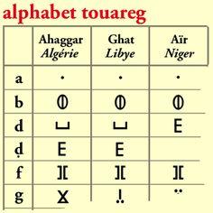 Alphabet touareg