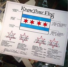 The flag of Chicago, each point of the stars represent the items beneath the outlines