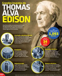 Science Guy, Social Science, Science And Technology, World History, Art History, Thomas Alva Edison, Alan Turing, How To Speak Spanish, Spanish Language