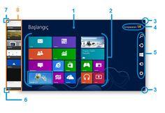 Windows 8 Kullanmaya Başlangıç... | enpedi-Windows 8