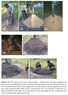 """What is Biochar? First lets clear any confusion and make it really simple - biochar is charcoal. It's only called """"biochar"""" because it is used for biological purposes. Therefore it's not like the c..."""