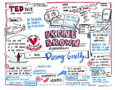 Brene Brown SXSWi 2016 talk sketch notes by ImageThink Brene Brown Daring Greatly, The Power Of Vulnerability, The Gift Of Imperfection, Brene Brown Quotes, Forms Of Communication, Laughing And Crying, Sketch Notes, Ted Talks, How I Feel