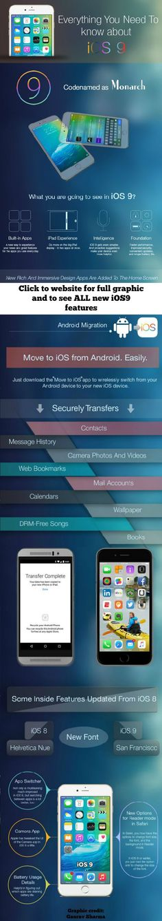 iOS9 Tips and Features