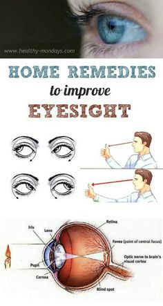 Home-Remedies-To-Improve-Eyesight #ImproveEyesightHealth