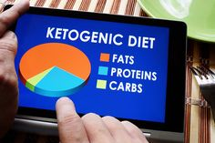 Diet Meal Plans Keto for Beginners Keto Calculator Easy way to calculate macros! Great for weight loss or gaining muscle! - Total Keto Diet For Beginners: How To Meal Plan Your Weight Loss On The Keto Diet Keto Tips Keto Meal Plan, Diet Meal Plans, Meal Prep, Macros Dieta, Keto Diet Guide, Paleo Diet, Paleo Food, Diet Tips, Keto Foods