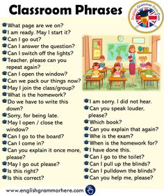 Classroom English - Classroom Phrases - English Grammar Here English Learning Spoken, Learn English Grammar, Learn English Words, English Language Learning, English Study, Teaching English, English English, German Language, Japanese Language