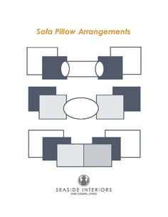 Sofa Pillow Arrangement Diagram by Seaside Interiors - because arranging your pillows correctly is SO important to your wellbeing!