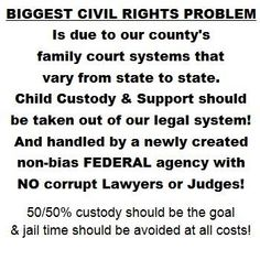 Letter Template To Your State and Federal Elected Officials Asking Where They Stand On Family Law Reform