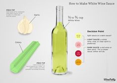 Here is a versatile primer for white wine sauce that you can use for many different dishes including chicken, pork and veal. Learning the fundamentals can help you make sauces with any wine, vermouth or spirit. Sauce Recipes, Wine Recipes, Mussels White Wine, Wine Cellar Racks, Wine Folly, Wine Sauce, Cooking Wine, Wine Making, Red Wine