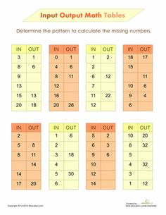 Preview of math worksheet on InputOutput Tables Level 1
