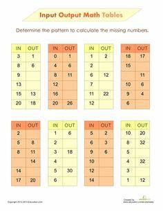 Worksheets: Input Output Math