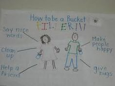 how to be a bucket filler - anchor chart
