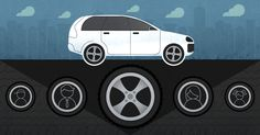From tread to sidewall, keep your tires from wearing out too fast. Test your tread, and know when to replace your tires.