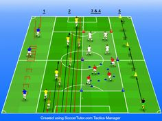 Best football tactics, tips and strategies Football Coaching Drills, Soccer Training Drills, Soccer Drills For Kids, Soccer Workouts, Soccer Skills, Soccer Conditioning Drills, Football Tactics, Preparation Physique, Speed Training