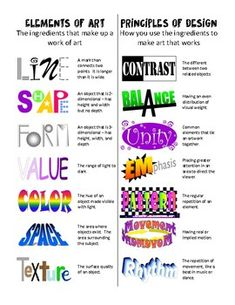 A one-page handout of the Elements of Art and Principles of Design. Great as a reference for students to put into art workbooks, sketchbooks, and folders. elements Elements of Art and Principles of Design Elements Of Art Examples, Elements Of Art Texture, Elements Of Art Space, Formal Elements Of Art, Elements And Principles, Elements Of Design, Basic Design Principles, Art Lessons For Kids, Art Lessons Elementary