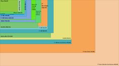 Visualizing Display Resolutions - David Smith