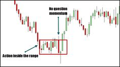I love to receive emails from traders especially when they are talking about something specific I had written.  Even better is when what you have written about has paid off for them.  This is a simple price action trade setup that appears in virtually every single time frame.  The higher the time frame, the longer you may want to consider holding the position.