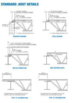 Joist and Metal Decking Catalog - New Millennium . Steel Trusses, Steel Barns, Roof Trusses, Truss Structure, Bamboo Structure, Steel Structure, Metal Building Kits, Steel Building Homes, Building Ideas