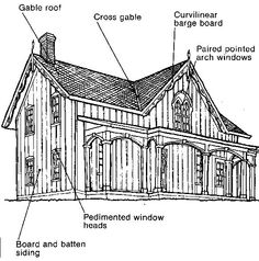 homes in the 1870s | Gothic Revival: 1850 To 1870 - City Planning & Buildings