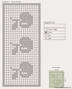 set of table and under glass - Grillen Styla Motif Mandala Crochet, Crochet Doily Patterns, Crochet Borders, Tapestry Crochet, Crochet Squares, Cross Stitch Patterns, Filet Crochet, Crochet Chart, Fruits En Crochet