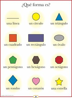 Spanish Shapes Poster - Italian, French and Spanish Language Teaching Posters Preschool Spanish, Spanish Lessons For Kids, Spanish Basics, Spanish Lesson Plans, Elementary Spanish, Spanish Activities, Spanish Classroom, Spanish 101, Spanish Worksheets