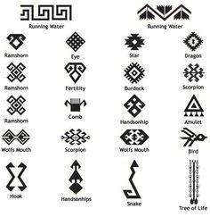 Image result for kilim design stencil