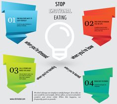 Stop Emotional Eating  Stress can be a big factor in gaining weight. Safe weight loss programs are held in Tyrone Fl in order to fight the growing number of overweight individuals who find themselves as victims of stressful lifestyle. #infographics