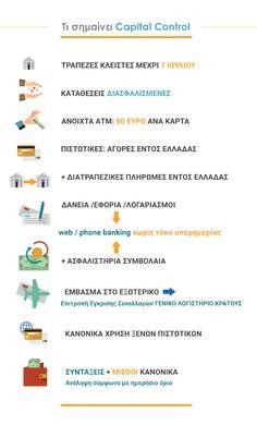 Γραφήματα | Η Ελλάδα ψηφίζει
