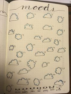 September is cloud themed. Here's my mood tracker!