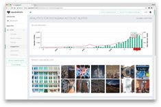 Instagram Analytics Squarelovin Instagram Insights, Instagram Accounts, Free Instagram, Instagram Story, Instagram Posts, Best Time To Post, Business Profile, What You Can Do, Social Media Marketing