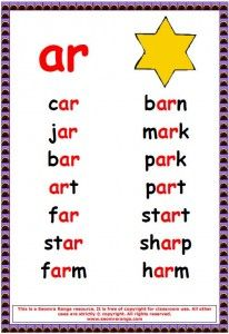 "Bossy r ""ar"" spelling words chart Phonics Reading, Teaching Phonics, Kindergarten Reading, Teaching Reading, Phonics Chart, Phonics Worksheets, Phonics Activities, Physical Activities, Jolly Phonics"